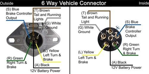 Prime 6 Way Rotary Switch Wiring Diagram Circuit Diagram Template Wiring Cloud Overrenstrafr09Org
