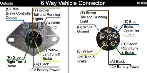 Super 6 Way Rotary Switch Wiring Diagram Circuit Diagram Template Wiring Cloud Lukepaidewilluminateatxorg