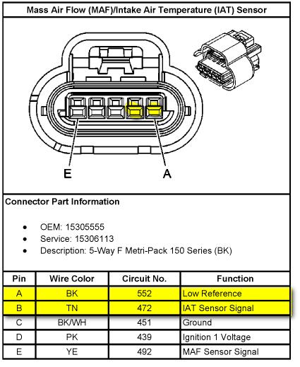 Ls3 Maf Sensor Wiring Diagram - Acura Nsx Wiring Diagram -  hondaa-accordd.2005vtx.jeanjaures37.frWiring Diagram Resource