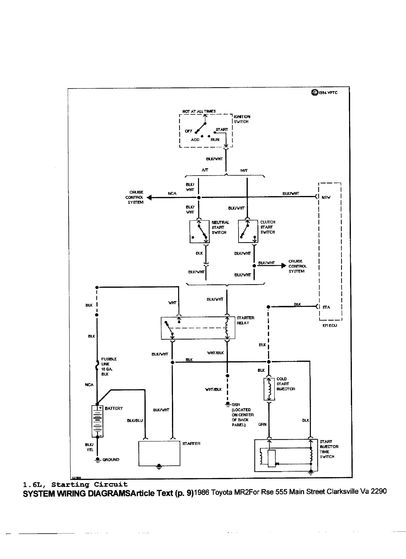 Strange Toyota Starter Wiring Wiring Diagram Wiring Cloud Faunaidewilluminateatxorg