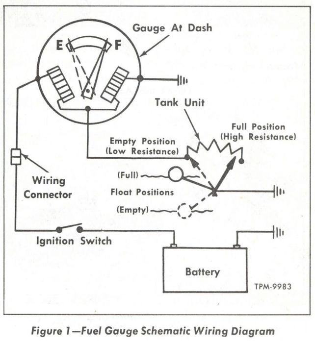 1951 ford fuel sending unit wiring - wiring diagram tags grain-usage-a -  grain-usage-a.discoveriran.it  discoveriran.it