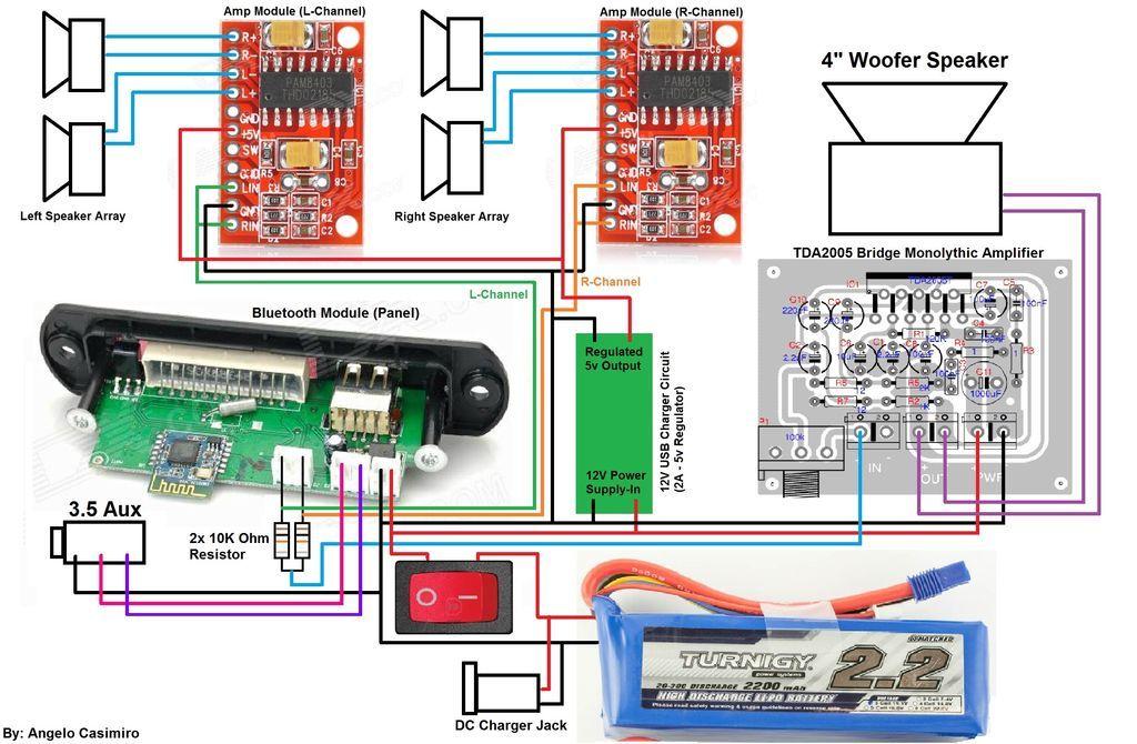 ME_4995] Bluetooth Radio Wiring Diagram For Diy Bluetooth Circuit Diagrams  Wiring DiagramHutpa Unho Xeira Mohammedshrine Librar Wiring 101