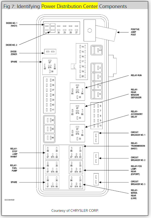 08 charger fuse box hy 1108  2008 dodge charger relay diagram fuse box schematic wiring  2008 dodge charger relay diagram fuse