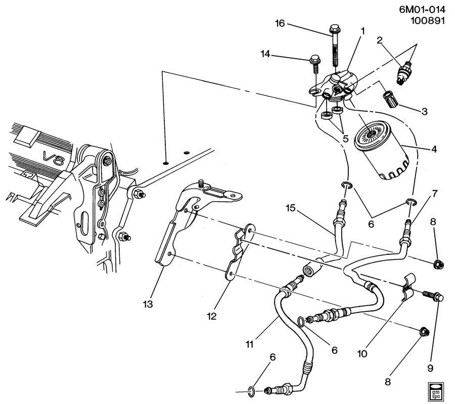 1968 Eldorado V8 Engine Diagram 97 Saturn 2 2 Engine Diagram Gravely 2010menanti Jeanjaures37 Fr