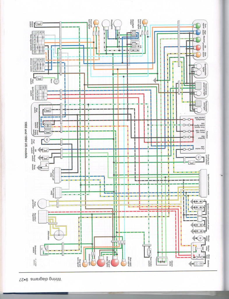 NN_0570] Honda Vt1100C2 Wiring Diagram Download DiagramItis Stre Over Marki Xolia Mohammedshrine Librar Wiring 101