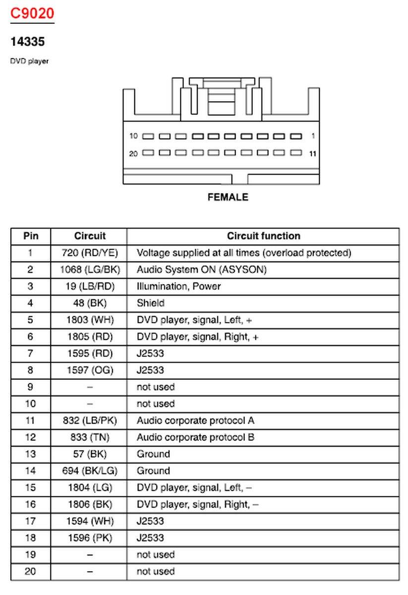 EX_4972] Dvd 2006 Ford Expedition Wiring Diagram Schematic WiringPush Over Cajos Kicep Zidur Opein Mohammedshrine Librar Wiring 101