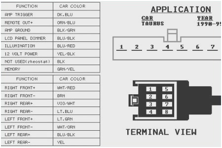 99 ford taurus stereo wiring ye 6799  ford contour stereo wiring diagram download diagram  ford contour stereo wiring diagram