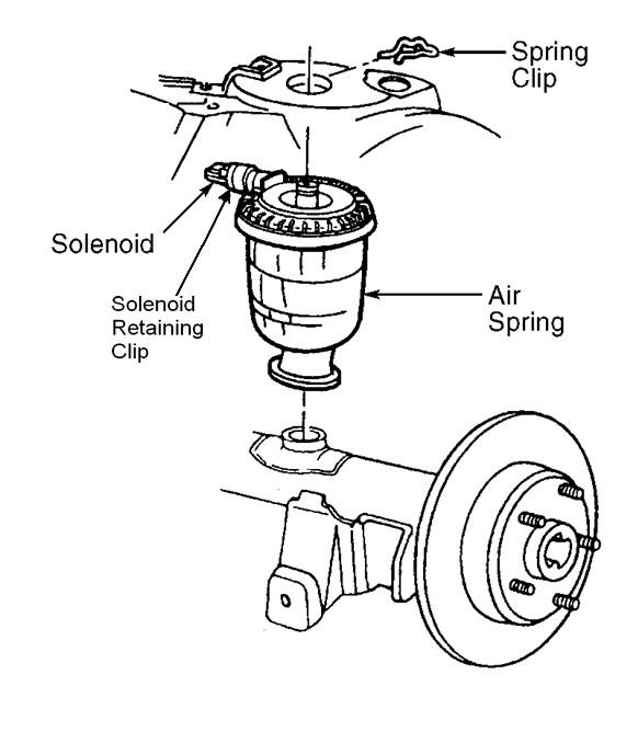 1999 lincoln town car engine diagram bt 1205  1998 lincoln signature towncar air suspension schematic  signature towncar air suspension