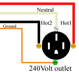Stupendous How To Wire 240 Volt Outlets And Plugs Wiring Cloud Itislusmarecoveryedborg