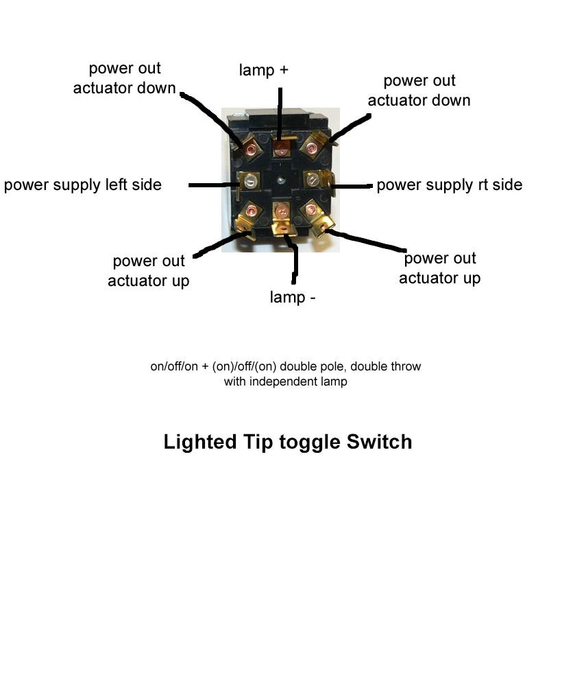 [SCHEMATICS_4US]  CA_1825] Switch Wiring Diagram In Addition Illuminated Rocker Switch Wiring  Schematic Wiring | Light Switch Wire Diagram For An Illuminated |  | Ungo Awni Eopsy Peted Oidei Vira Mohammedshrine Librar Wiring 101