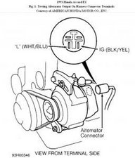 Brilliant Honda Accord Alternator Wiring Wiring Diagram Tutorial Wiring Cloud Dulfrecoveryedborg
