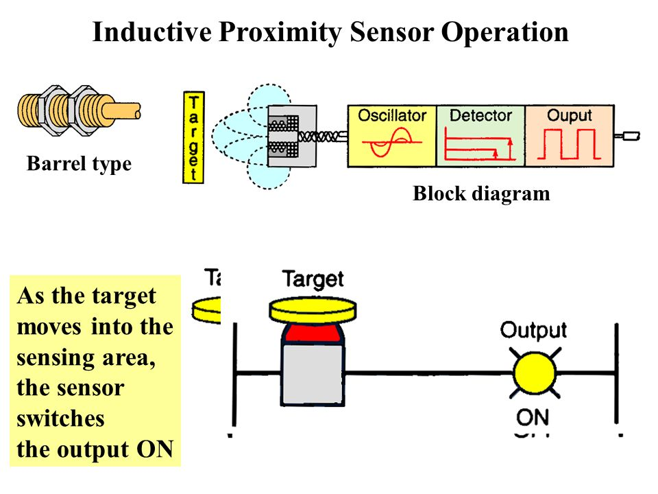 Fine Details About 2Wire Inductive Proximity Switch Sensor Lxj315 Th Wiring Cloud Histehirlexornumapkesianilluminateatxorg