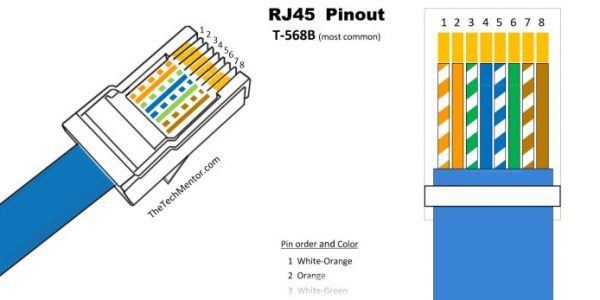 Marvelous Easy Rj45 Wiring With Rj45 Pinout Diagram Steps And Video Wiring Cloud Animomajobocepmohammedshrineorg