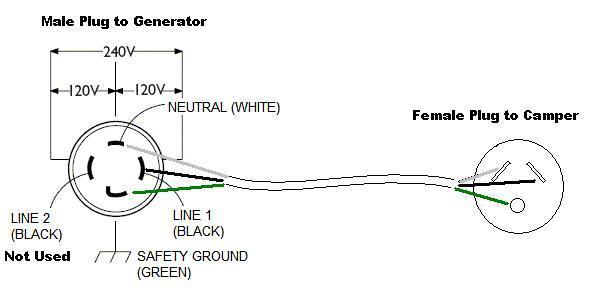 4 Wire 240 Volt Wiring Diagram