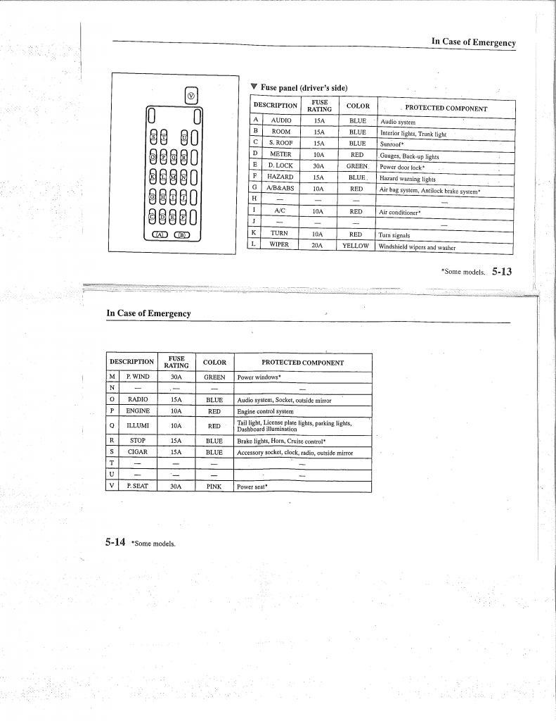 Mazda 626 Fuse Box Diagram - Cj 7 Choke Wiring Jeep -  schematics-source.yenpancane.jeanjaures37.fr | 1998 Mazda 626 Fuse Box |  | Wiring Diagram Resource