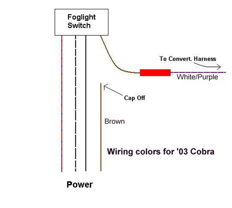 Outstanding How To Independently Wire Your Fog Lights 01 04 Americanmuscle Wiring Cloud Filiciilluminateatxorg