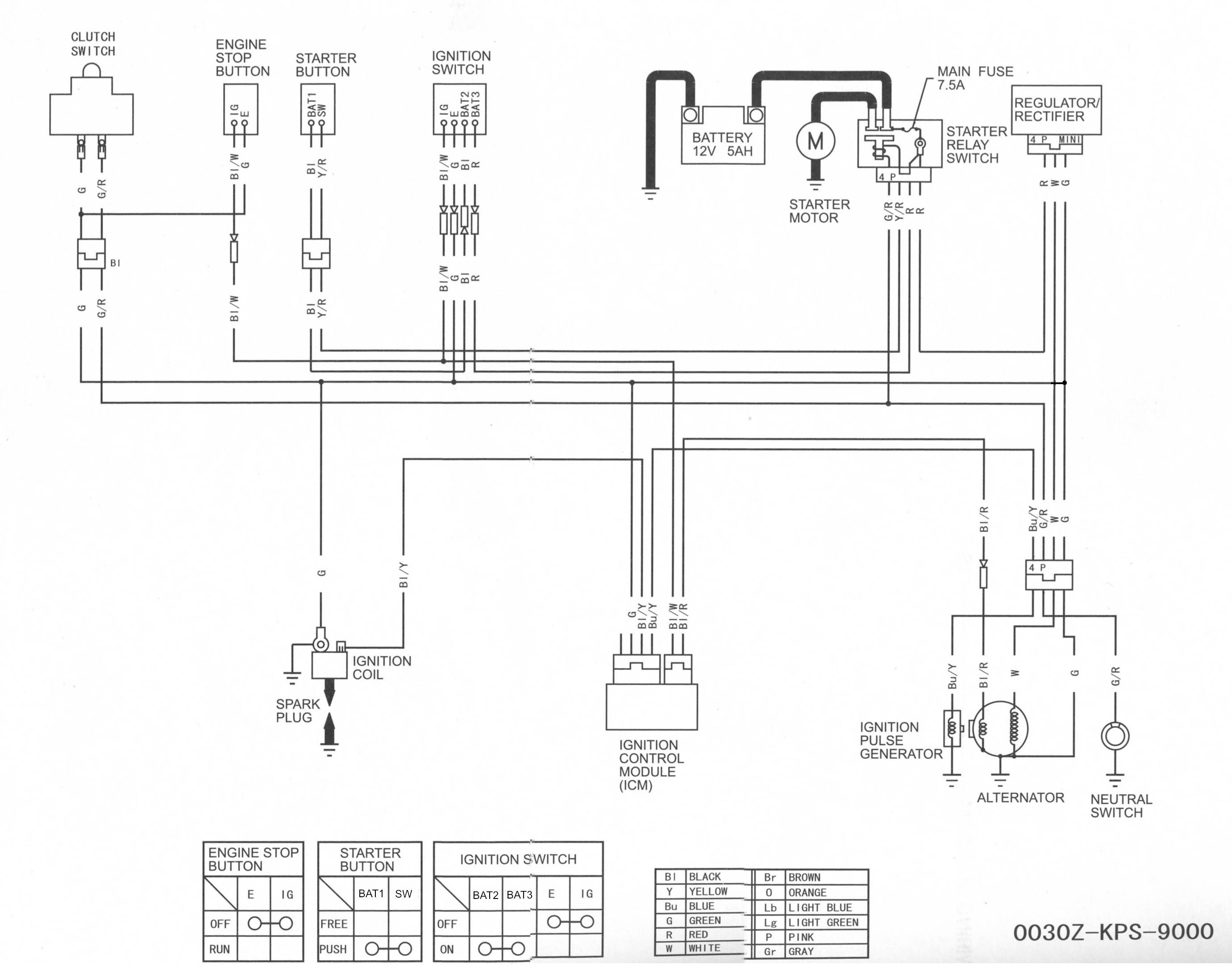 Honda 250x Wiring Diagram - Ge Refrigerator Wiring Diagram -  source-auto4.1982dodge.pistadelsole.it   Trx250x Wiring Diagram      Pista del Sole