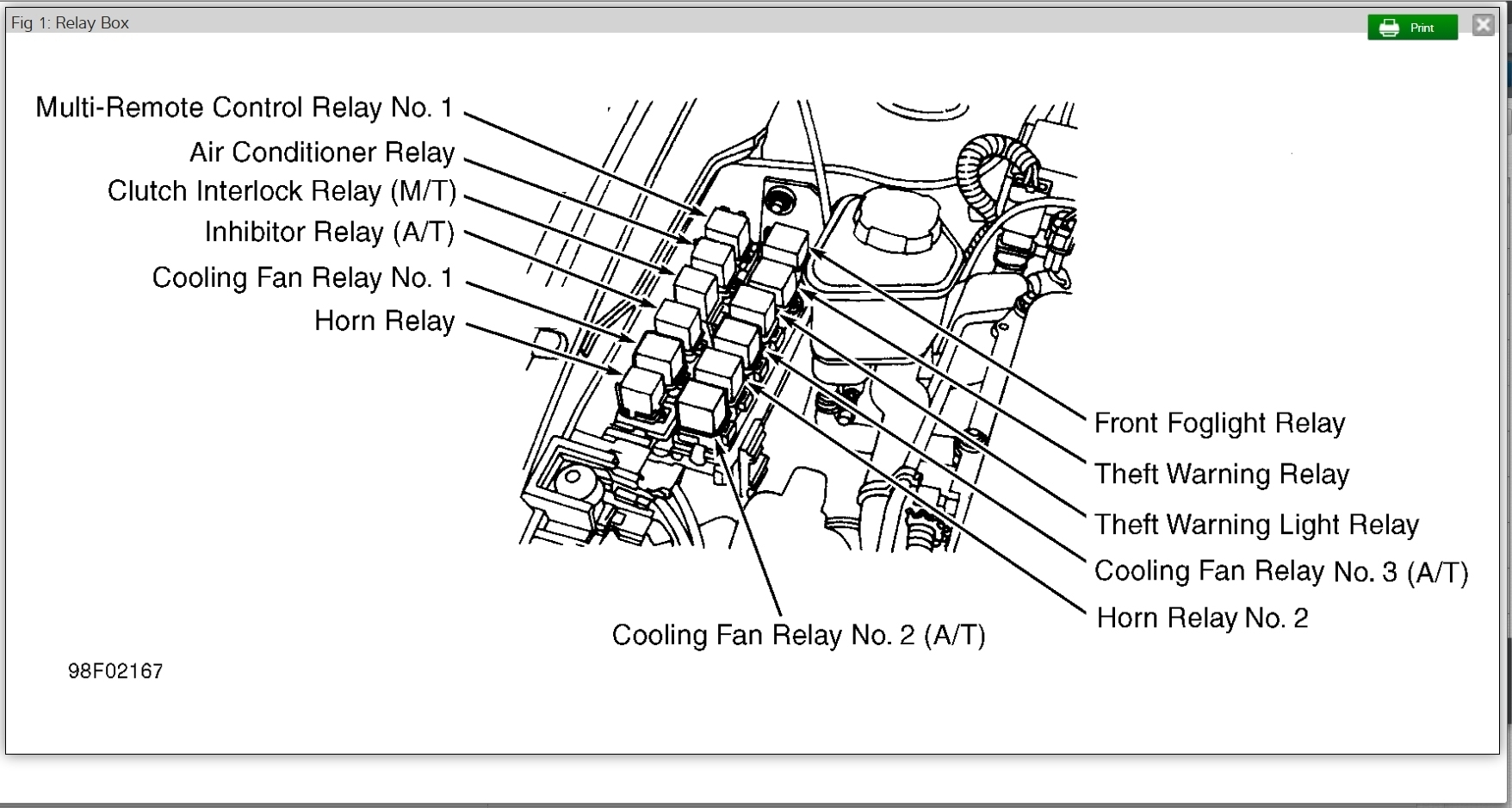 Marvelous 1998 Nissan Altima Starter Wiring Diagram Wiring Library Wiring Cloud Onicaxeromohammedshrineorg