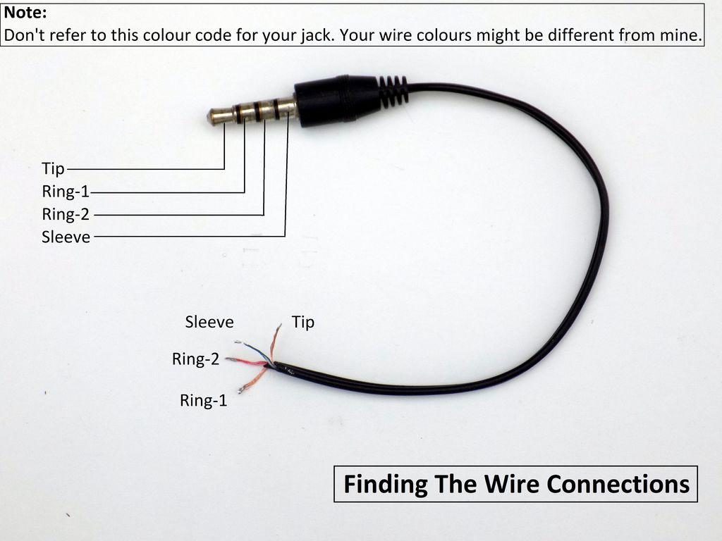 Awe Inspiring Trrs Headphone Wiring Color Code Wiring Diagram Tutorial Wiring Cloud Staixaidewilluminateatxorg
