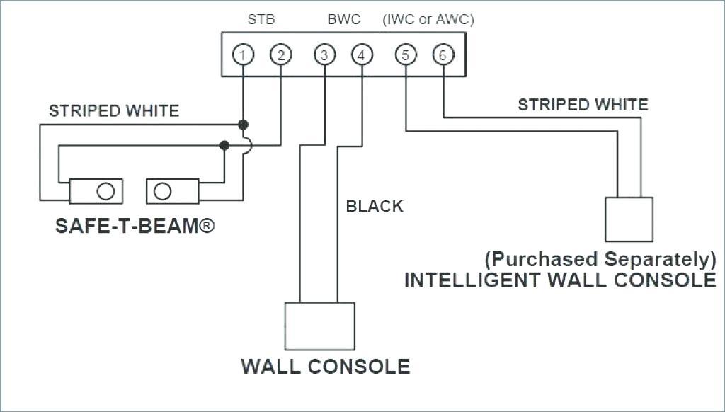 For Garage Door Electric Eye Wiring Diagram -Cat 5 568b Wiring | Begeboy Wiring  Diagram SourceBegeboy Wiring Diagram Source