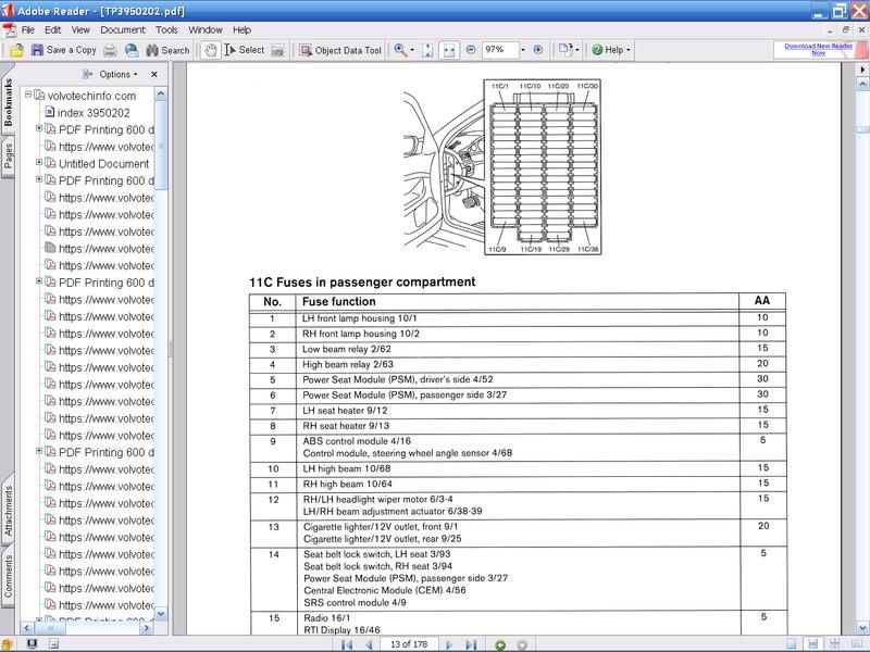 2004 volvo s80 fuse diagram yl 7509  2000 volvo s40 fuse box location download diagram  2000 volvo s40 fuse box location