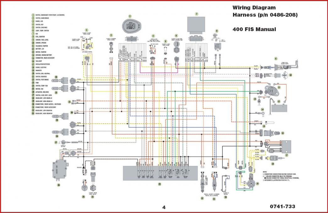 Amazing Arctic Cat Jet Ski Wiring Diagrams Wiring Diagram Wiring Cloud Mousmenurrecoveryedborg