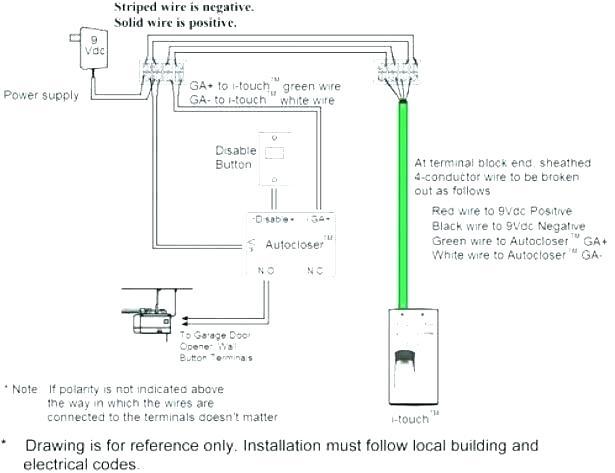 RC_4538] Wiring Diagram For Harley Davidson Garage Door Opener Wiring  DiagramRopye Cette Bapap Weasi Garna Mohammedshrine Librar Wiring 101
