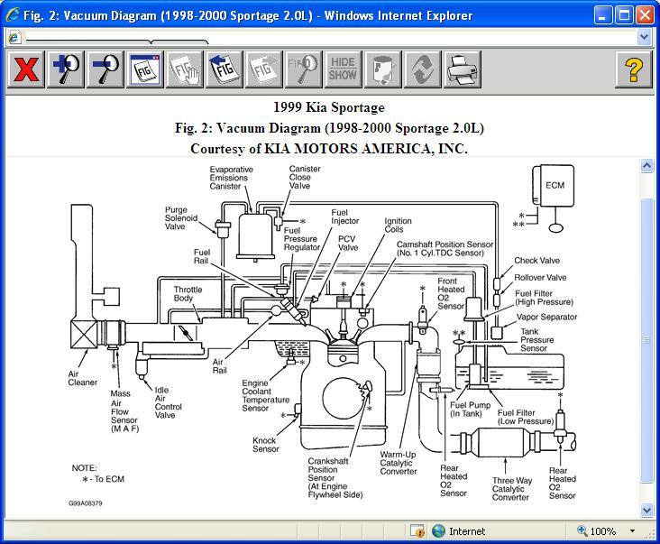 1996 Kia Sephia Engine Diagram Vacuum Boiler Aquastat Wiring Diagram With Jeepe Jimny Corolla Waystar Fr