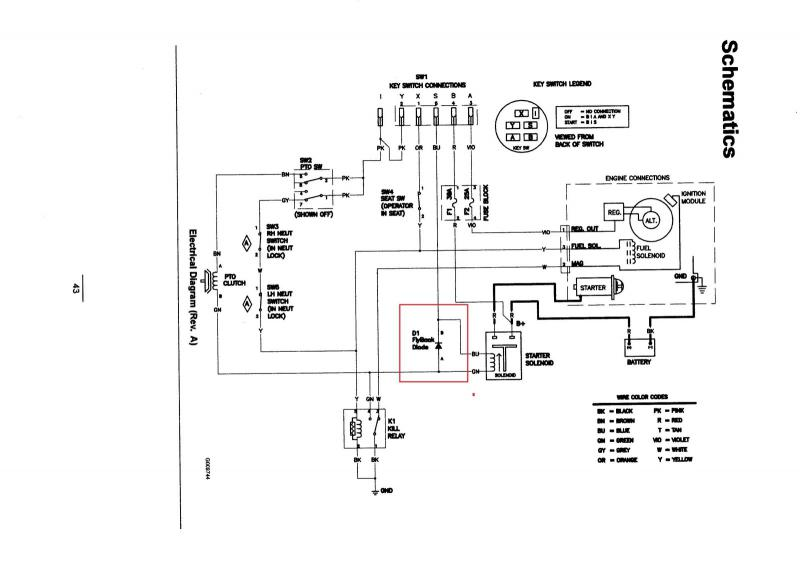 Gehl Skid Steer Wiring Diagram - 86 Dodge D150 Fuse Box Diagram | Bege Wiring  DiagramBege Wiring Diagram