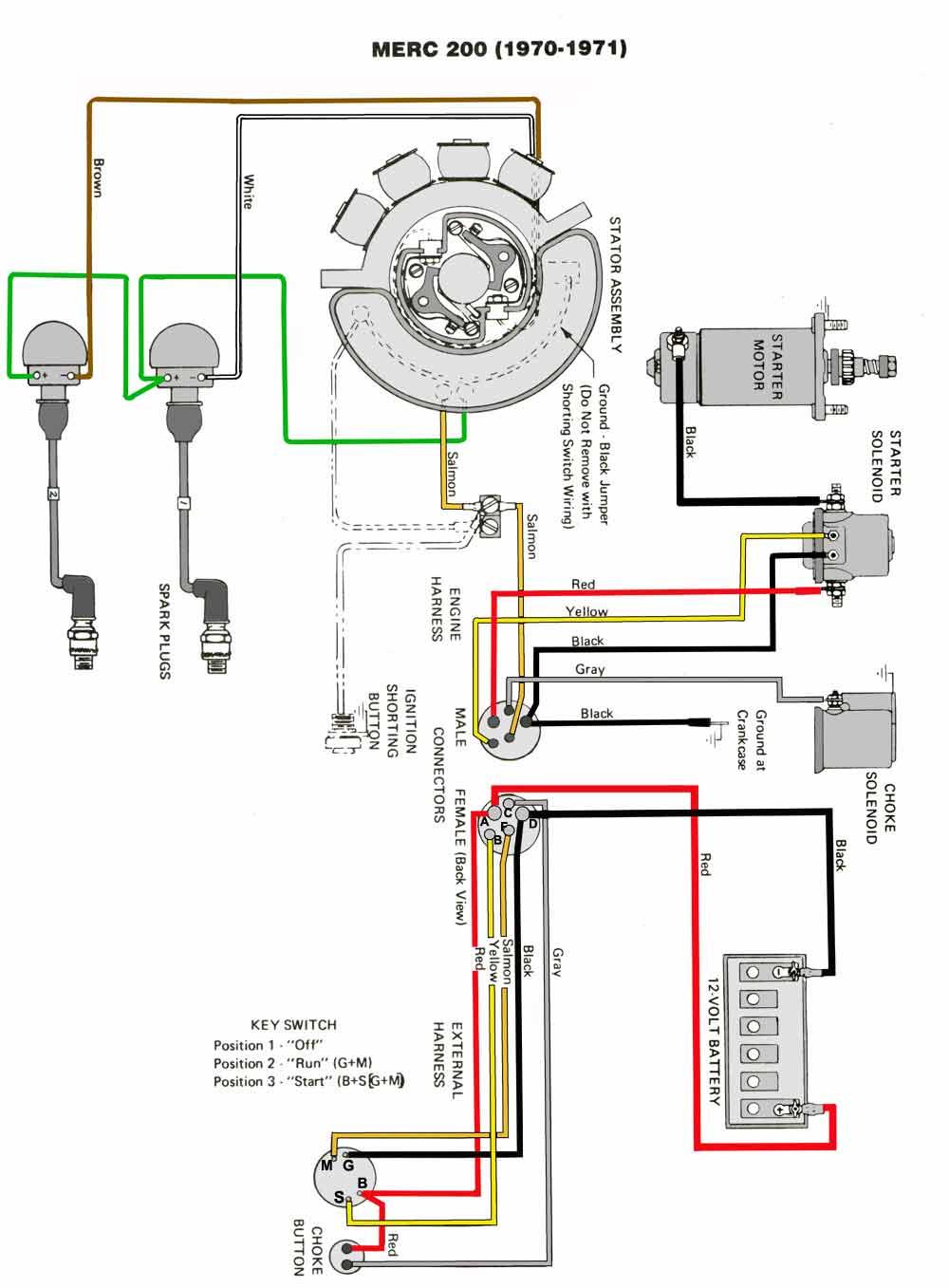 YA_8686] 1968 Evinrude 55 Hp Wiring Diagram Free Picture Wiring Diagram  Download DiagramUnde Waro Exmet Minaga Winn Xortanet Salv Mohammedshrine Librar Wiring 101