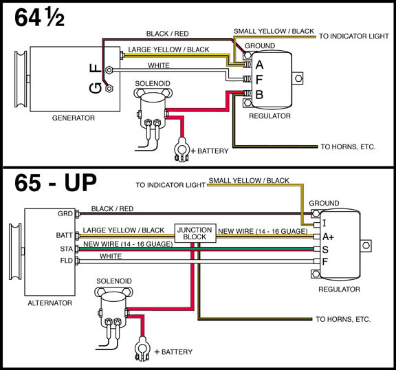 dc_0622] generator voltage regulator wiring diagram free diagram  istic tacle sple shopa gray semec mohammedshrine librar wiring 101