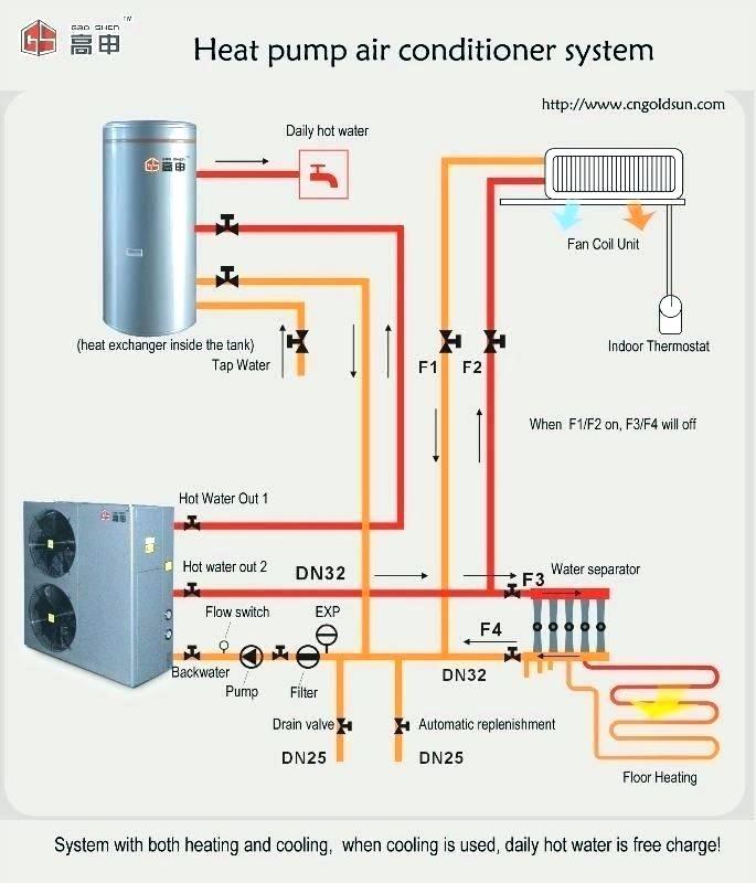Amana Thermostat Wiring Diagram