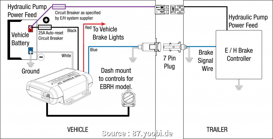 Ford Trailer Brake Controller Wiring Diagram from static-resources.imageservice.cloud