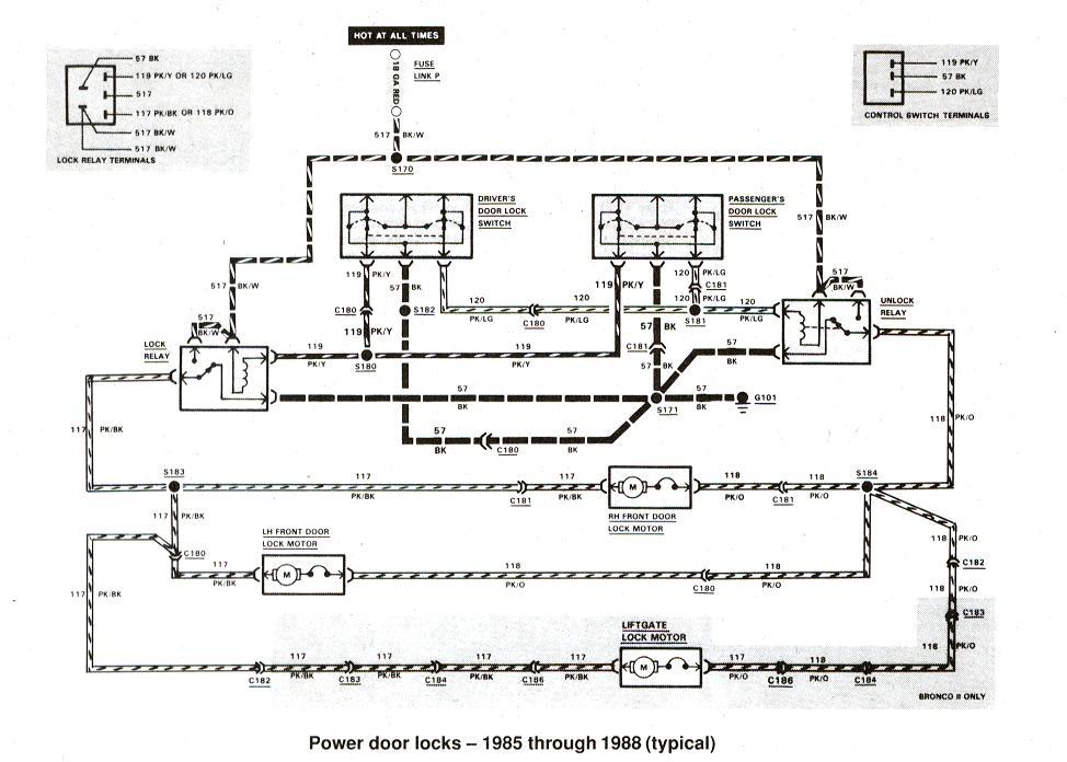 Fine 88 Ford Ranger Wiring Diagram General Wiring Diagram Data Wiring Cloud Intelaidewilluminateatxorg