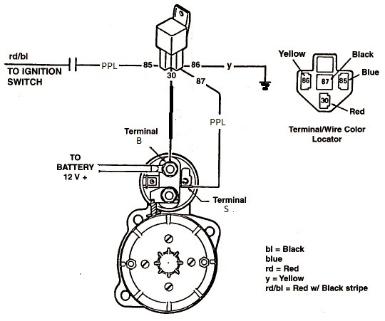 4 pole solenoid wiring diagram vx 5057  of basic ford solenoid wiring diagram chevy starter  solenoid wiring diagram chevy starter
