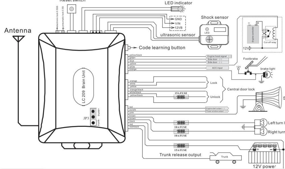 [SCHEMATICS_4PO]  YK_6338] One Way Car Alarm Wiring Diagram Schematic Wiring   Device Security Wiring Diagrams      Mecad Pendu Kook Odga Mohammedshrine Librar Wiring 101