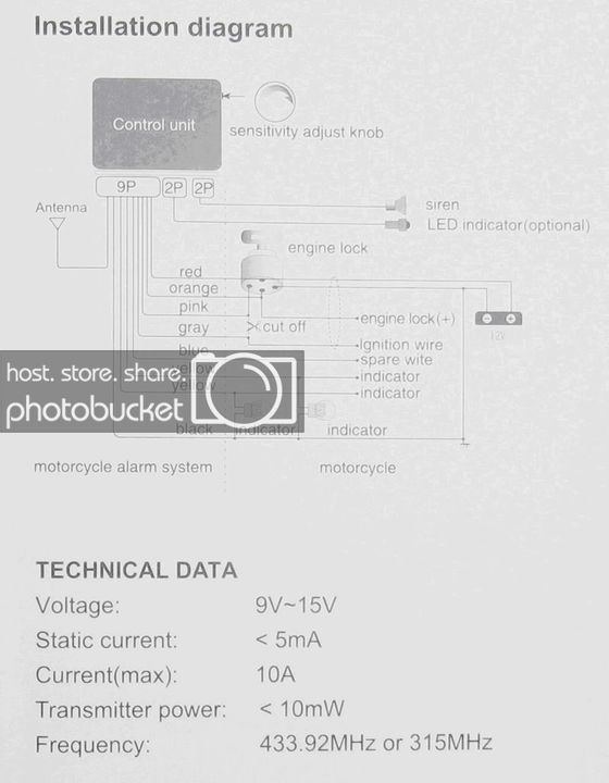 Rf 5673  Yamaha Zuma 50 Wiring Diagram Besides Yamaha