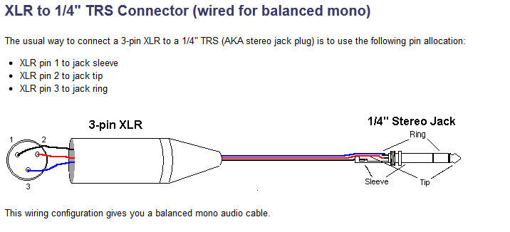 [ZSVE_7041]  NH_3581] Cable Further Wiring Diagram For 1 4 Trs To Xlr As Well 1 4 Quot  Trs Wiring Diagram | 1 4 Quot Mono Jack Wiring |  | Exmet Inst Piot Cali Xeira Mohammedshrine Librar Wiring 101