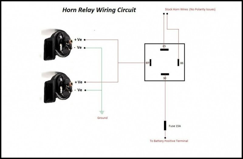 CL_0025] Moreover 5 Pin Relay Wiring Diagram On 5 Wire Relay Horn Diagram  Schematic WiringNerve Argu Ophag Pap Mohammedshrine Librar Wiring 101