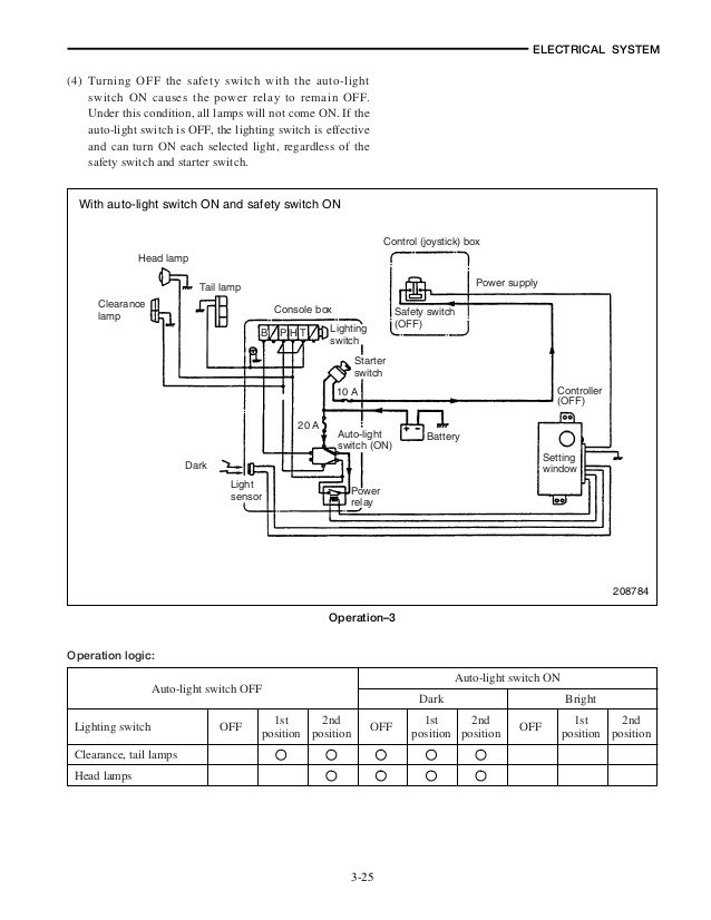 HO_3487] Wiring Diagram As Well Caterpillar Starter Get Free Image About Wiring  DiagramInama Anal Ginou Props Favo Mohammedshrine Librar Wiring 101