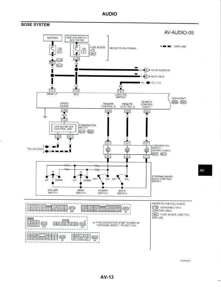 04 Nissan Maxima Wiring Diagram 2011 Chevy Silverado Radio Wiring Diagram Ace Wiring Sampwire Jeanjaures37 Fr