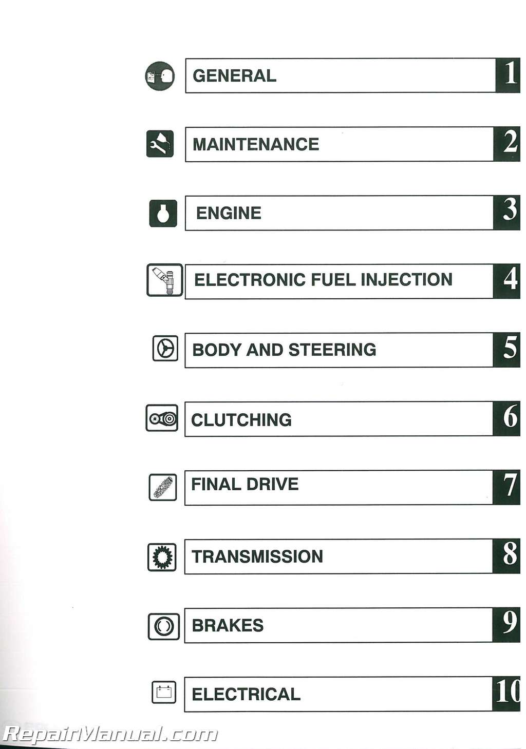 2004 Polaris Sportsman 700 Wiring Diagram from static-resources.imageservice.cloud