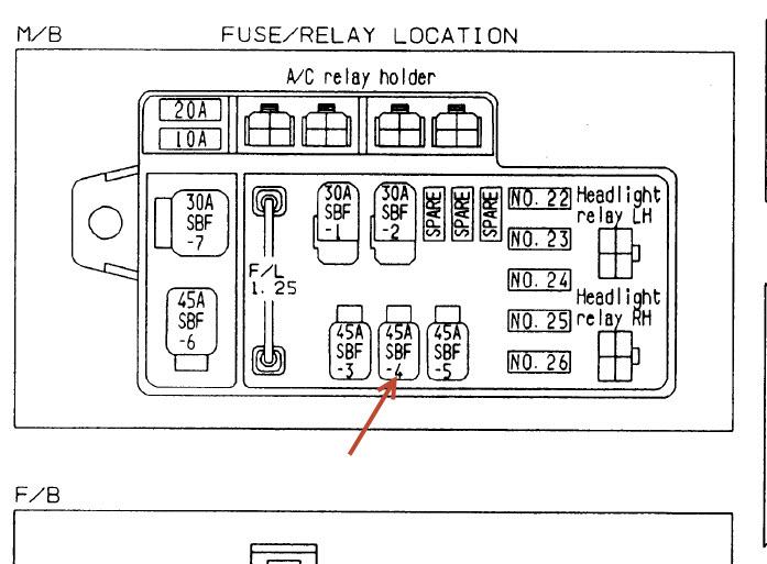 96 subaru impreza fuse box diagram - v6 engine diagram -  doorchime.yadarimu1.jeanjaures37.fr  wiring diagram resource