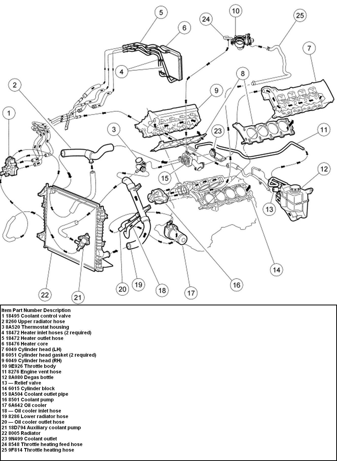 Nm 9733  2004 Lincoln Aviator Engine Diagram Schematic Wiring