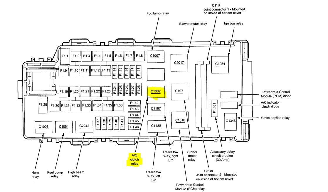 Astonishing 1998 Lincoln Navigator Amp Fuse Panel Diagram Online Wiring Diagram Wiring Cloud Vieworaidewilluminateatxorg