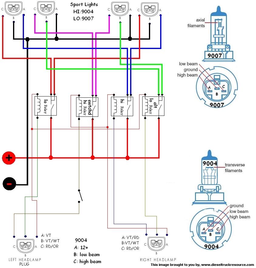 99 Dodge Engine Diagram Wiring