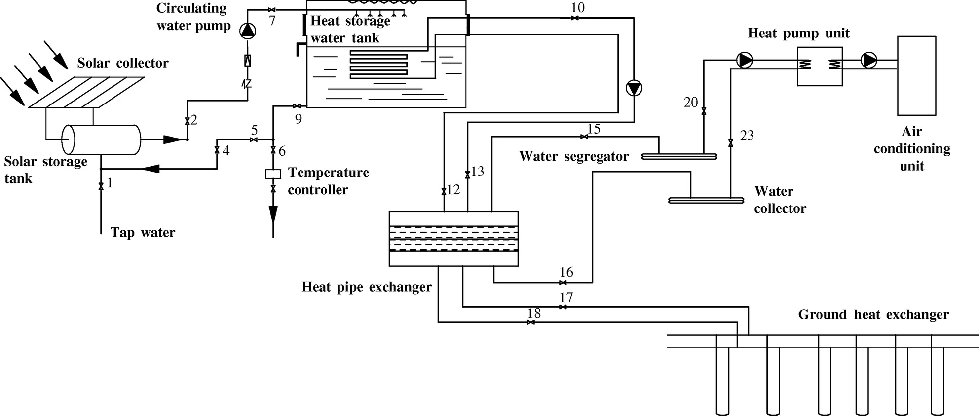 heat pump wiring diagram view nl 9955  ground source heat pump wiring diagram free diagram  ground source heat pump wiring diagram