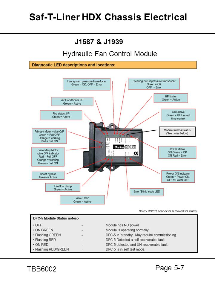 tf_2839] 2007 thomas c2 brake wiring diagram download diagram 2007 thomas c2 wiring diagram short thomas c2 expe nnigh benkeme mohammedshrine librar wiring 101