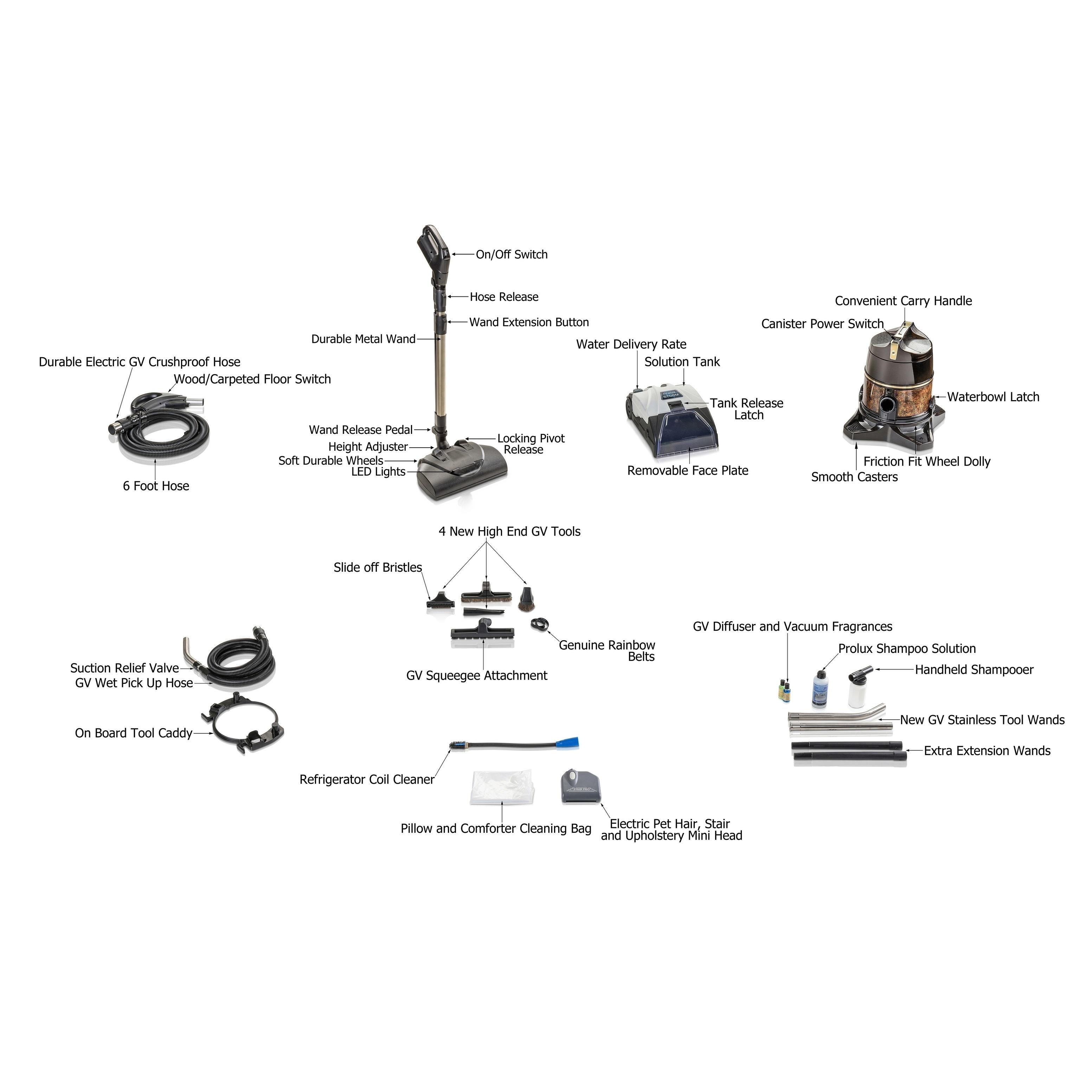 Rainbow Vacuum Switch Wiring Diagram