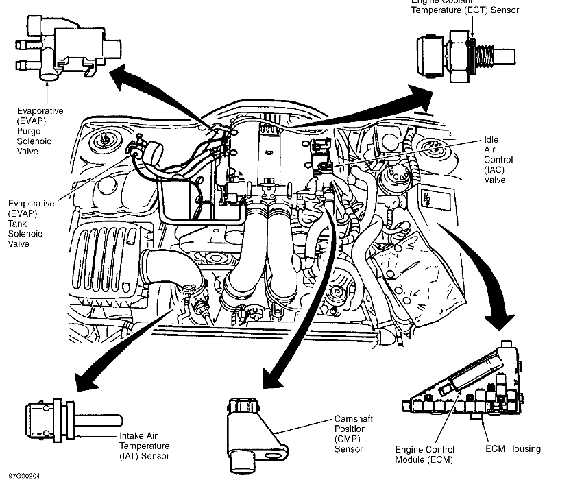 [SCHEMATICS_4JK]  XL_3599] 1998 Catera Engine Diagram Free Diagram   2000 Cadillac Catera Engine Diagram      Spoat Jebrp Proe Hendil Mohammedshrine Librar Wiring 101